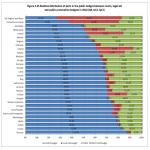 Budget gratuito patrocinio in italia confronto europa dati 2010